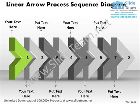 Ppt Linear Arrow Process Sequence Ishikawa Diagram Sequence Diagram Powerpoint Template