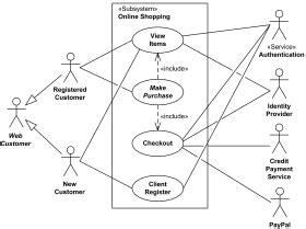 Zabbix Database Schema Diagram