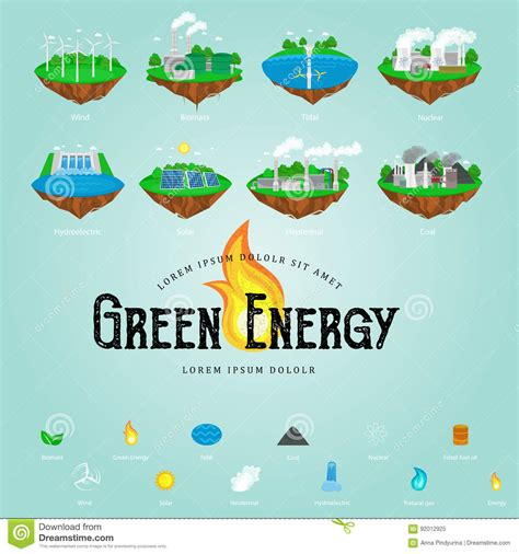 Renewable Energy Versus The Environment by Renewable Energy Concept Stock Photo Cartoondealer