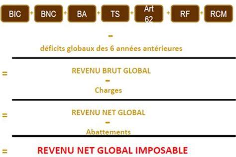 Plafond Revenu Non Imposable by R 233 Duction D Imp 244 T Le Guide Complet Pour Payer Moins D