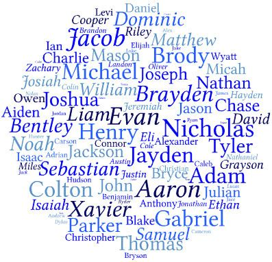 baby names for boys what spot 100 most popular baby boy names of 2011