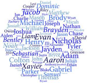 Life spot 100 most popular baby boy names of 2011