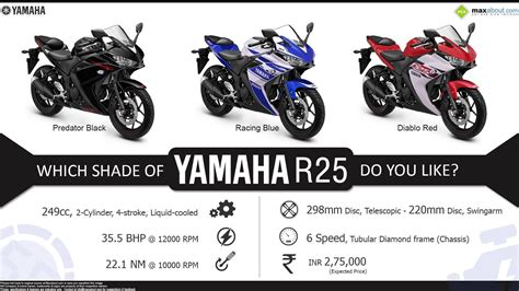 wallpaper hd yamaha r25 yamaha r25 wallpapers wallpaper cave
