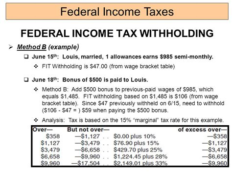 federal withholding tax table calculating federal income tax on form 1040 2014 ppt