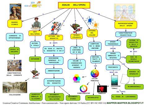 relazione sull illuminismo mapper