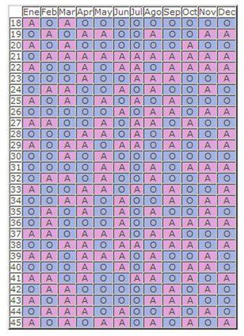 Calendario Para Bebes Calendario Chino 161 Decide Si Tu Beb 233 Ser 225 Ni 241 O O Ni 241 A