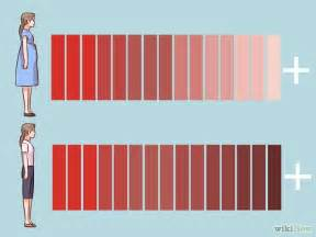 what color is your blood before it hits the air senang dulu haid hitam sekarang haid merah guna