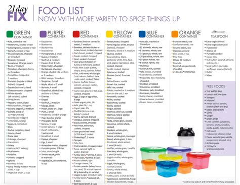 printable shopping list for 21 day fix new 21 day fix food list printable plus 11 simple tips