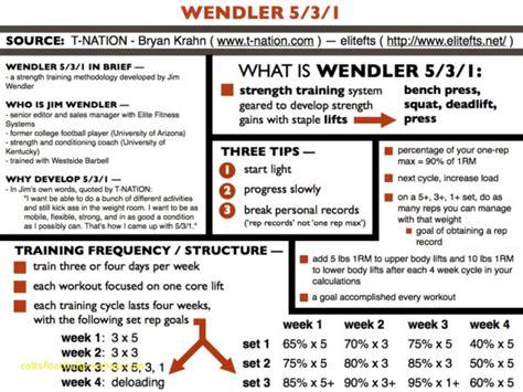 531 program template wendler 531 spreadsheet spreadshee wendler 531