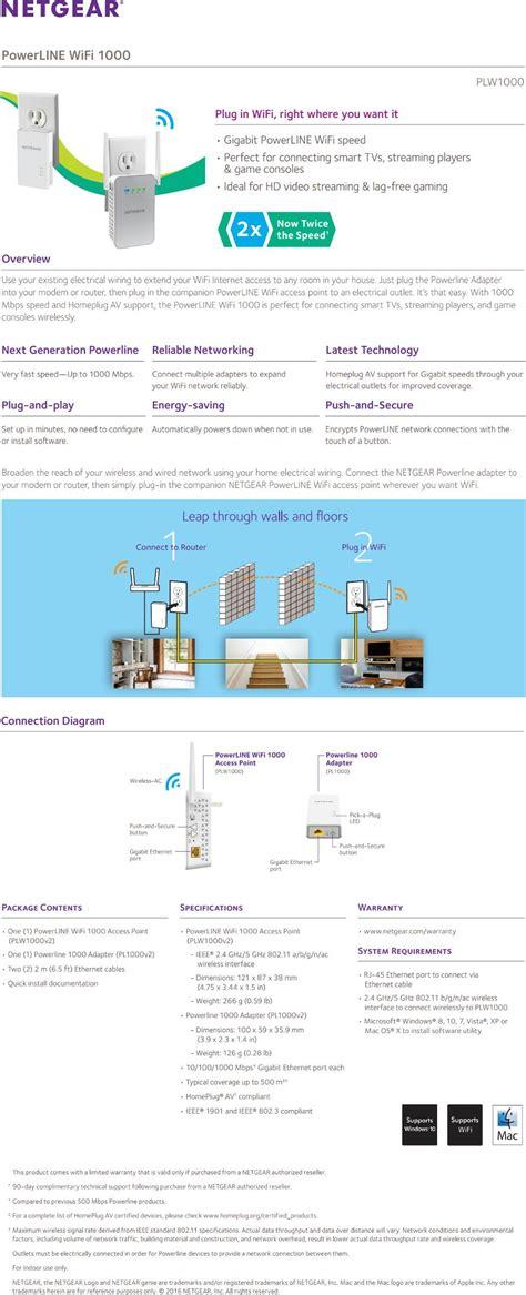 gigabit ethernet wiring diagram cisco networking symbols