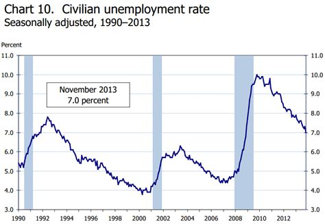 american job rate 2014 fireball s guide to life why i vote republican
