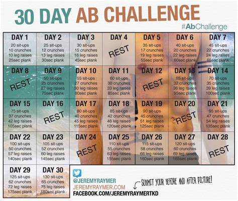 ab challenge 30 days 30 day ab challenge raymer