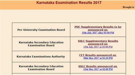 supplementary 2 puc result karnataka ii puc supplementary results 2017 declared