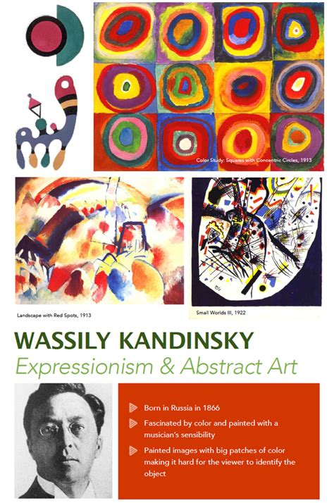 kandinsky biography for students kandinsky art poster deep space sparkle