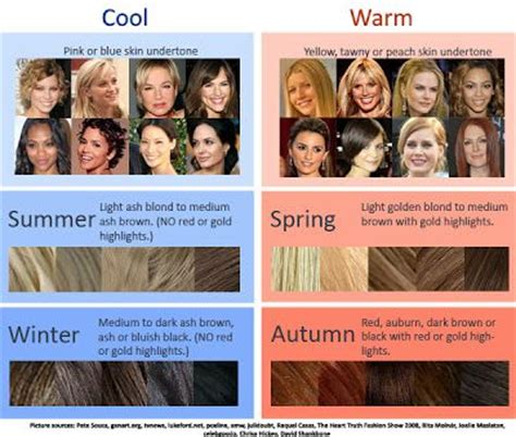 how to match skin tones and hair colors hairstyle blog warm skin tone hair color chart google search hair