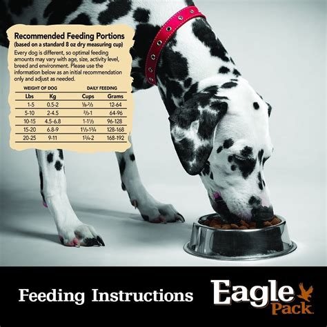 eagle pack food eagle pack food small breed chicken pork meal