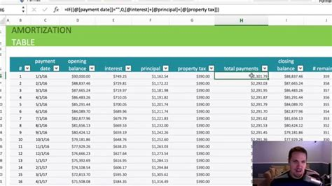 using microsoft excel as a loan amortization calculator
