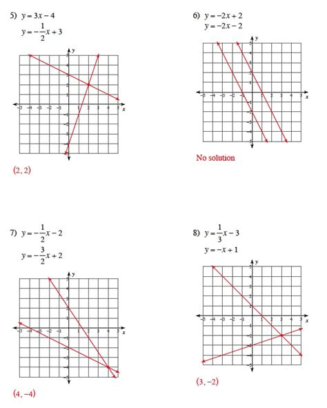 Solve Each System By Graphing Worksheet by Solving Systems Of Equations By Graphing Worksheet Free