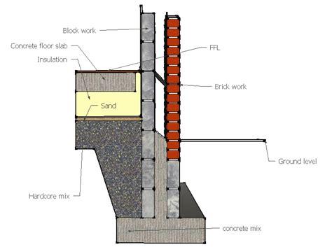 building foundation diagram building foundation diagram www pixshark images