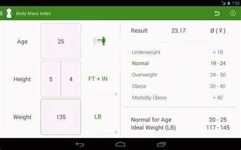 calculator weight gender calculation chart search results calendar 2015
