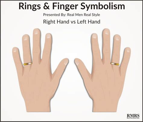 Wedding Rings Go On What Finger by 5 To Wearing Rings Ring Finger Symbolism