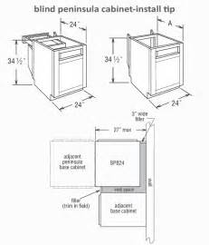 Depth Of A Kitchen Cabinet Base Cabinet Depth On Kitchen Cabinets Fronts Faktum Rationell System Base Cabinets Base