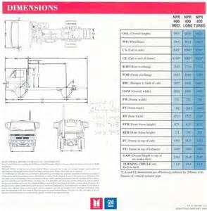 Isuzu Dimensions Npr400dimensions Zps8fcb576a Jpg Photo By Bushie39