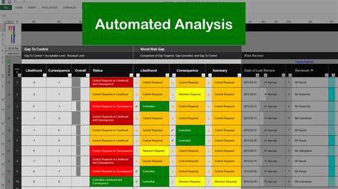 Risk Assessment Template Excel Calendar Template Excel Risk Assessment Matrix Template Excel