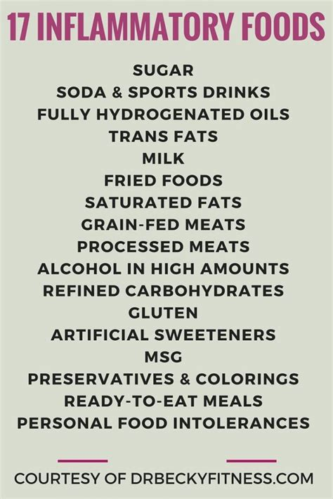 carbohydrates and inflammation inflammatory foods list 17 foods that poison the