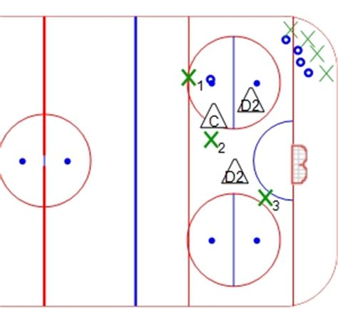 setting pick drills offensive strategy national ringette school