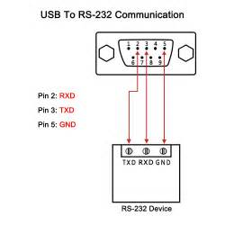 usb to serial rs232 db9 pin cable adapter converter ftdi chip windows 10 7 ebay