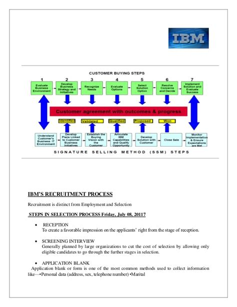 Cus Recruitment Process Mba Us by Sales And Distribution Of Dell Tupperware Ibm Amway
