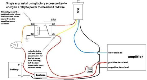 wiring diagram for boat stereo get free image about