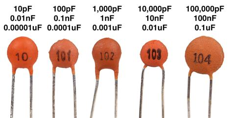 how to read capacitor voltage rating capacitors