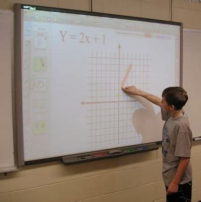 how much does it cost to board a cool board astounding how much does a smart board and projector cost how much is a