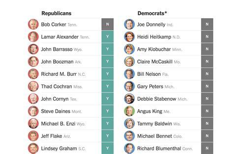 Https Www Nytimes 2017 01 12 Us Obituary Levi Felix Digital Detox Html by How Each Senator Voted On The Republican Tax Bill