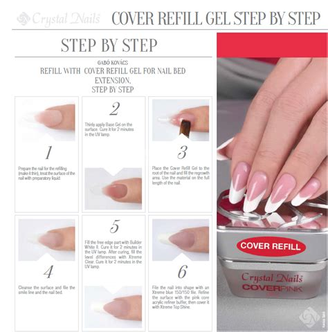 How To Do Nail Step By Step