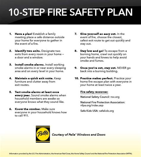 Home Safety Plan | home safety emergency plan