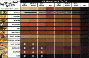 henna colors henna hair chart i m thinking chestnut locks