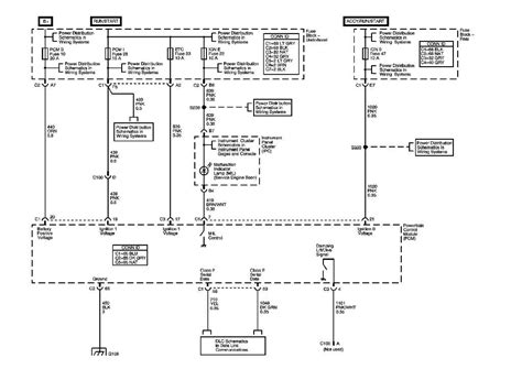 wiring diagram for 2003 chevy trailblazer wiring get
