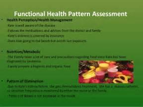 Functional health pattern assessment health perception health