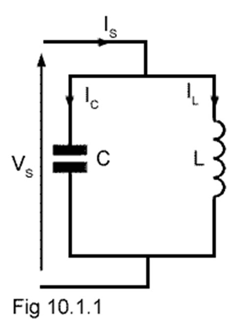 resistor in series with parallel lc simple series and parallel lc circuit resonance operation