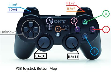 unity layout controller ps3 button map unity community