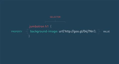background image url 정규식 background image의 url 경로만 따오기 frontend development