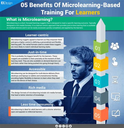 Resume For Writing Job by 5 Benefits Of Microlearning Based Training For Learners