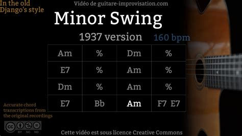 Minor Swing Backing Track by Minor Swing 160 Bpm Style Jazz Backing