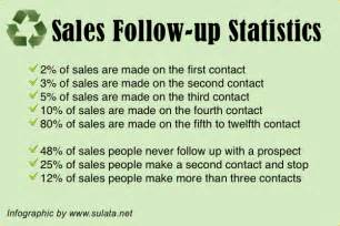 follow up sales quotes quotesgram
