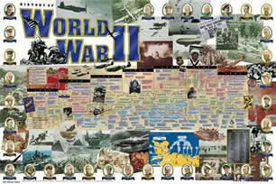 wall charts history of world war ii history wall