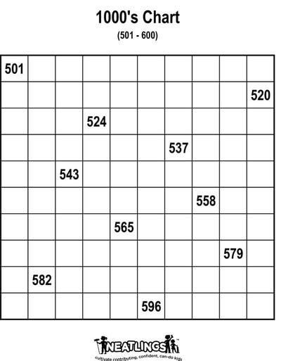 chart  printable neatlings
