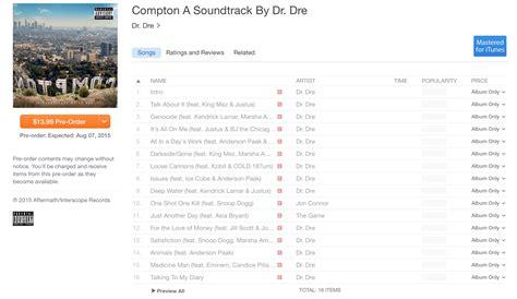 Detox Qlimax 2015 Tracklist by Dr Dre Compton A Soundtrack Out Now Hip Hop Forum